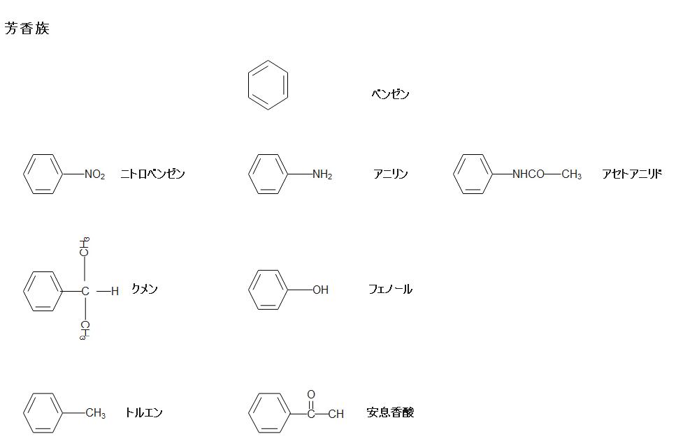 有機化学の芳香族