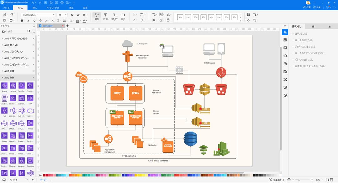 AWS 構成図作成ソフト