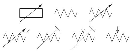 抵抗器の種類