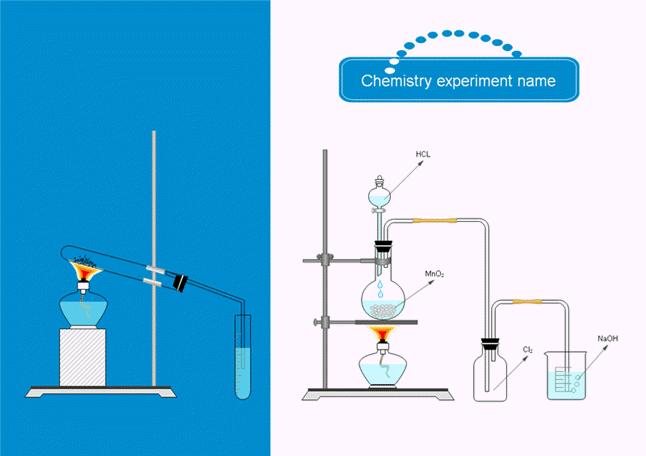 化学実験 テンプレート