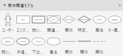 Chen ERD 記号
