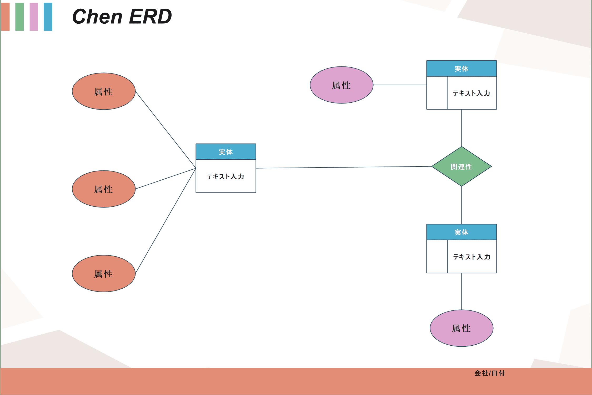 Chen ERD