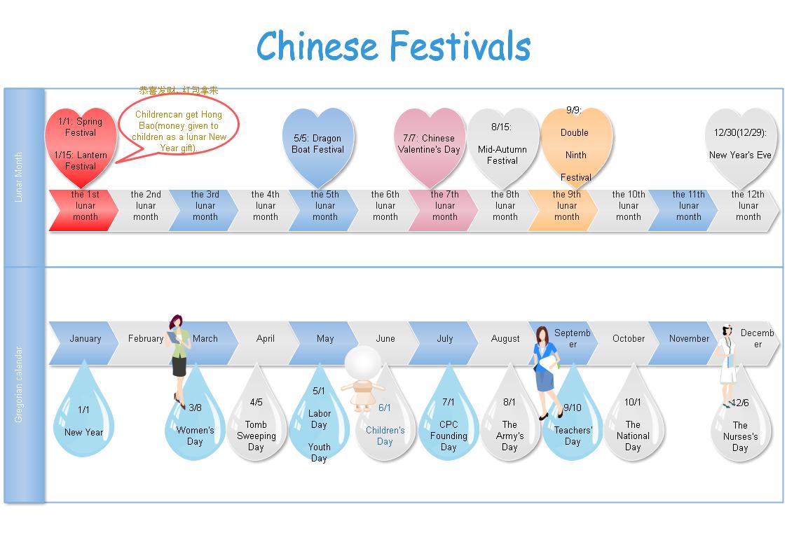 中国祝日タイムライン