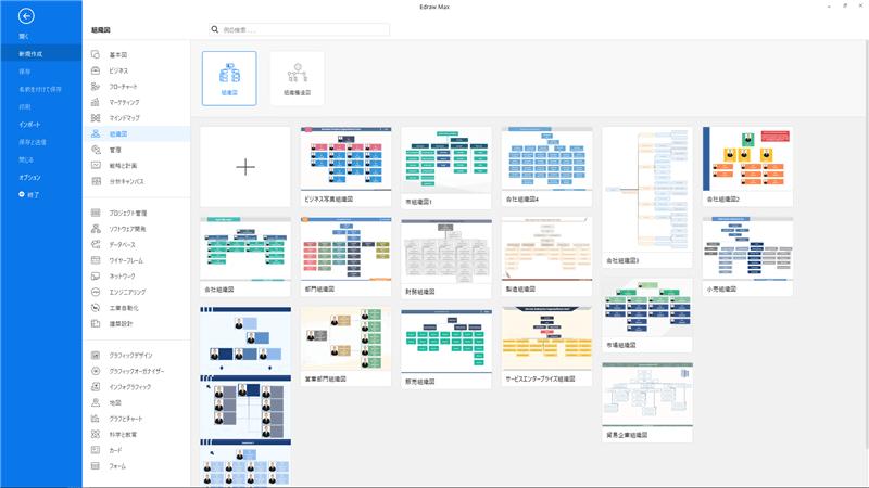 会社組織図を簡単に作成