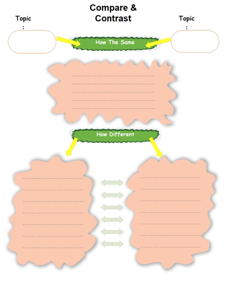 コントラスト比較図