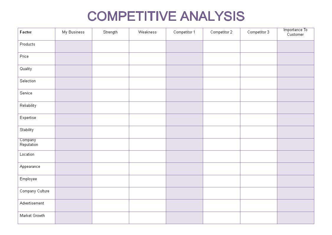 競争力分析