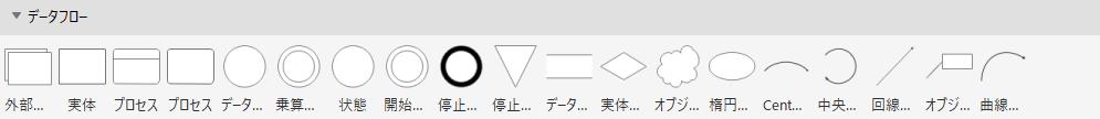 データフローシンボル