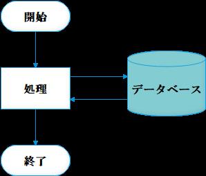 システム例図