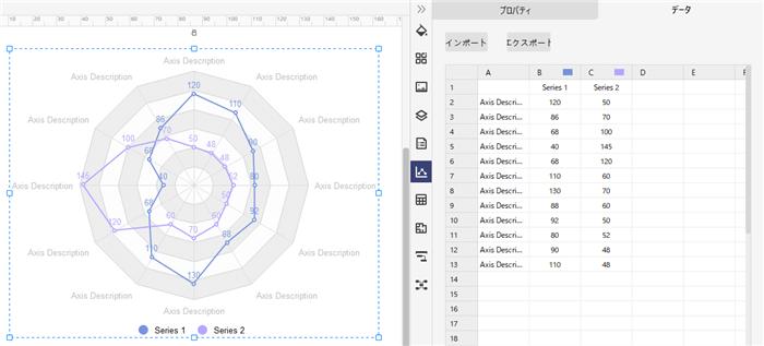 レーダーチャートのデータを編集