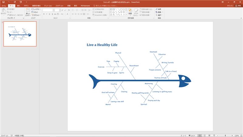PowerPoint 特性要因図テンプレート