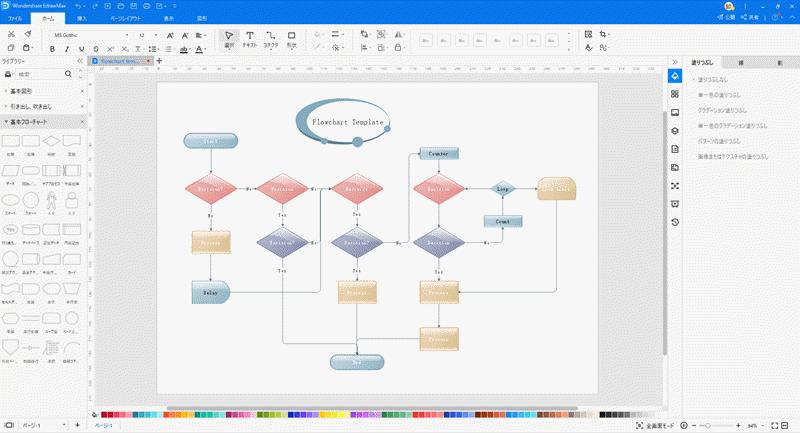 フローチャート作成ソフト