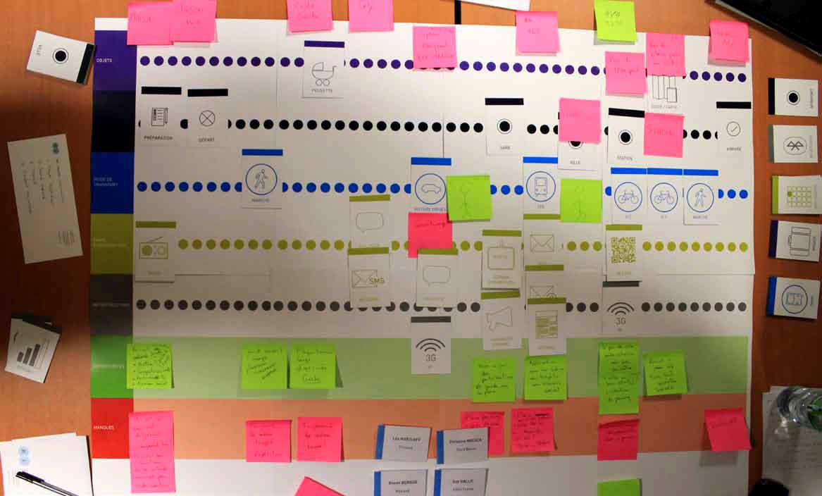 handcrafting customer journey map