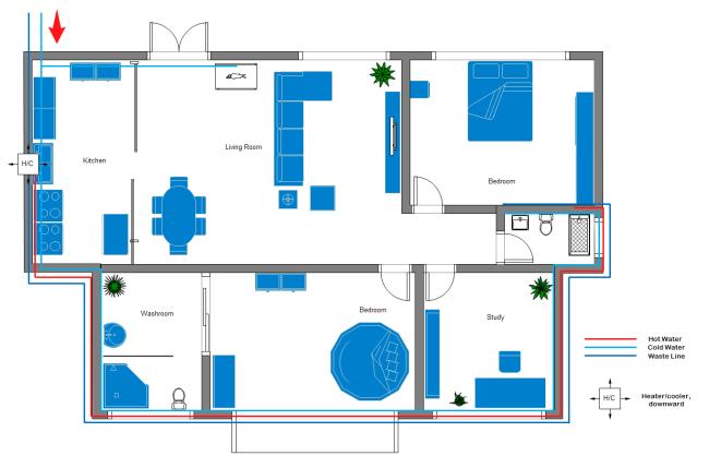 給排水設備と配管設計 実例