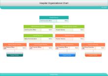 病院組織図