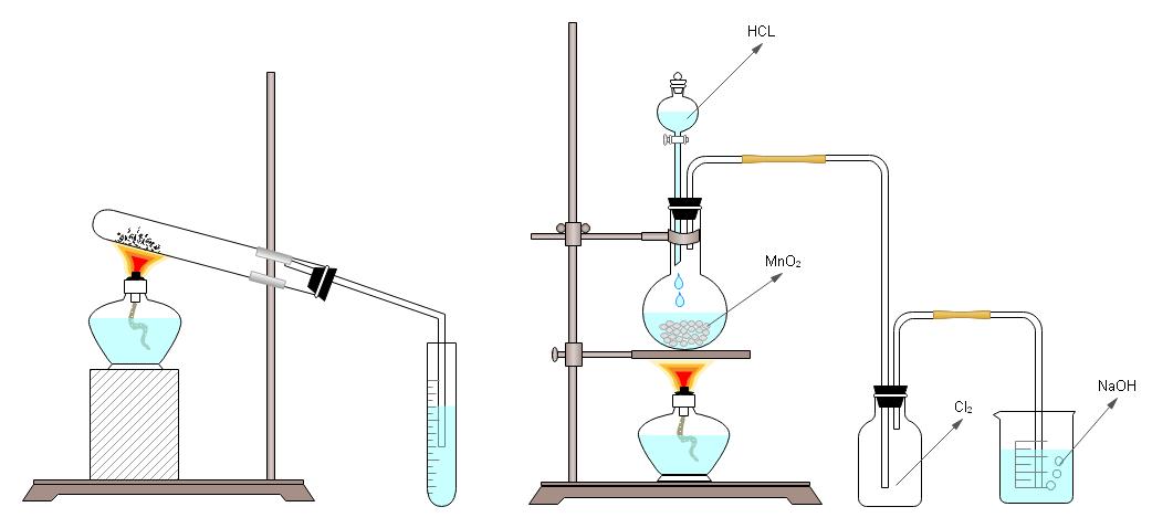 化学実験図