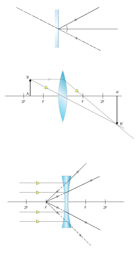レンズ実験図