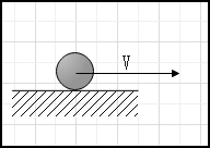 EdrawMaxの基本図形