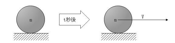 力学のイメージ