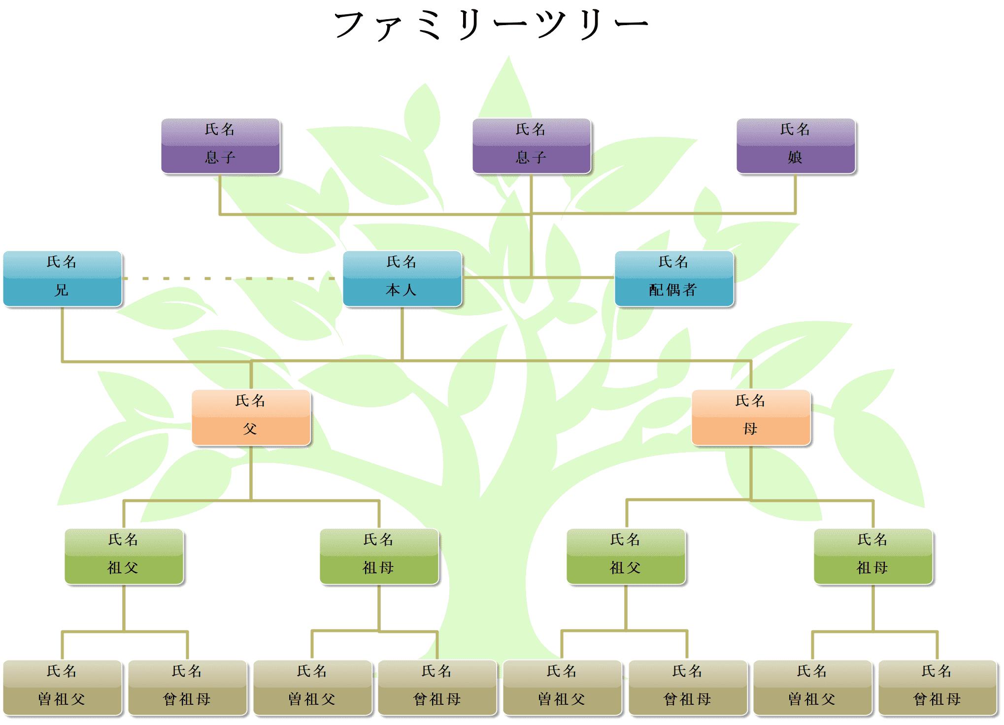 家系図テンプレート
