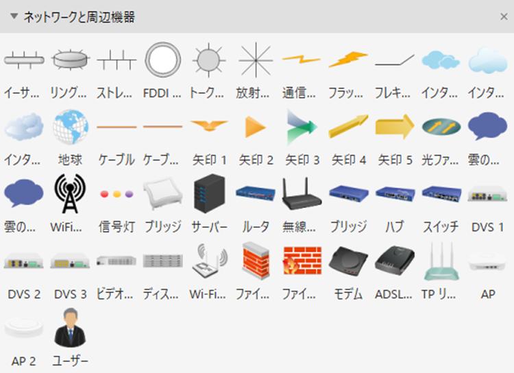 ネットワーク記号