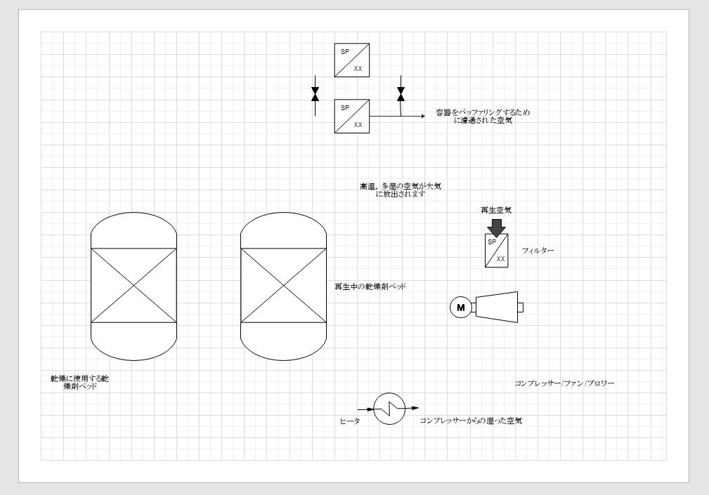 P&ID図