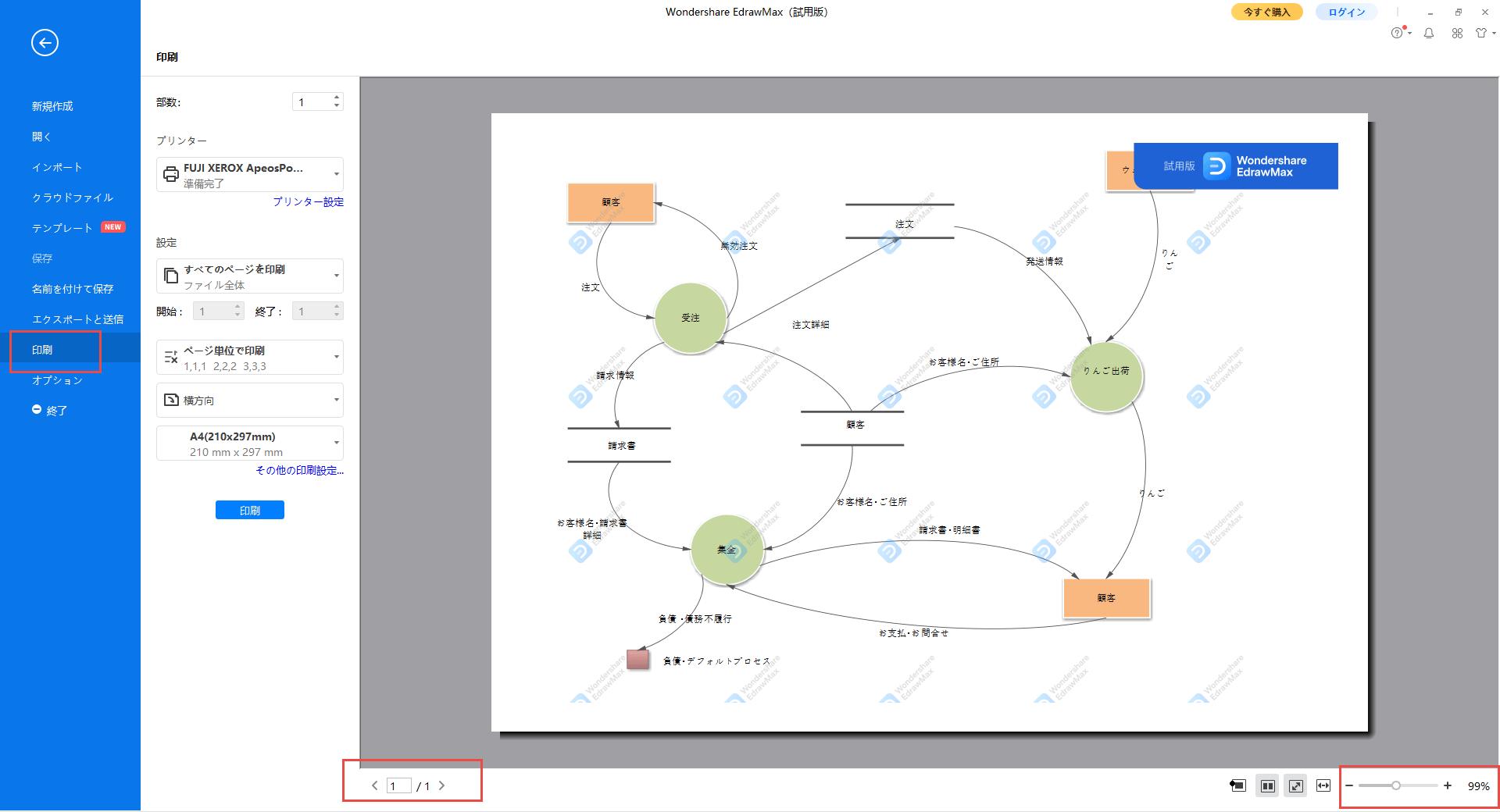 データフロー図のプレビュー