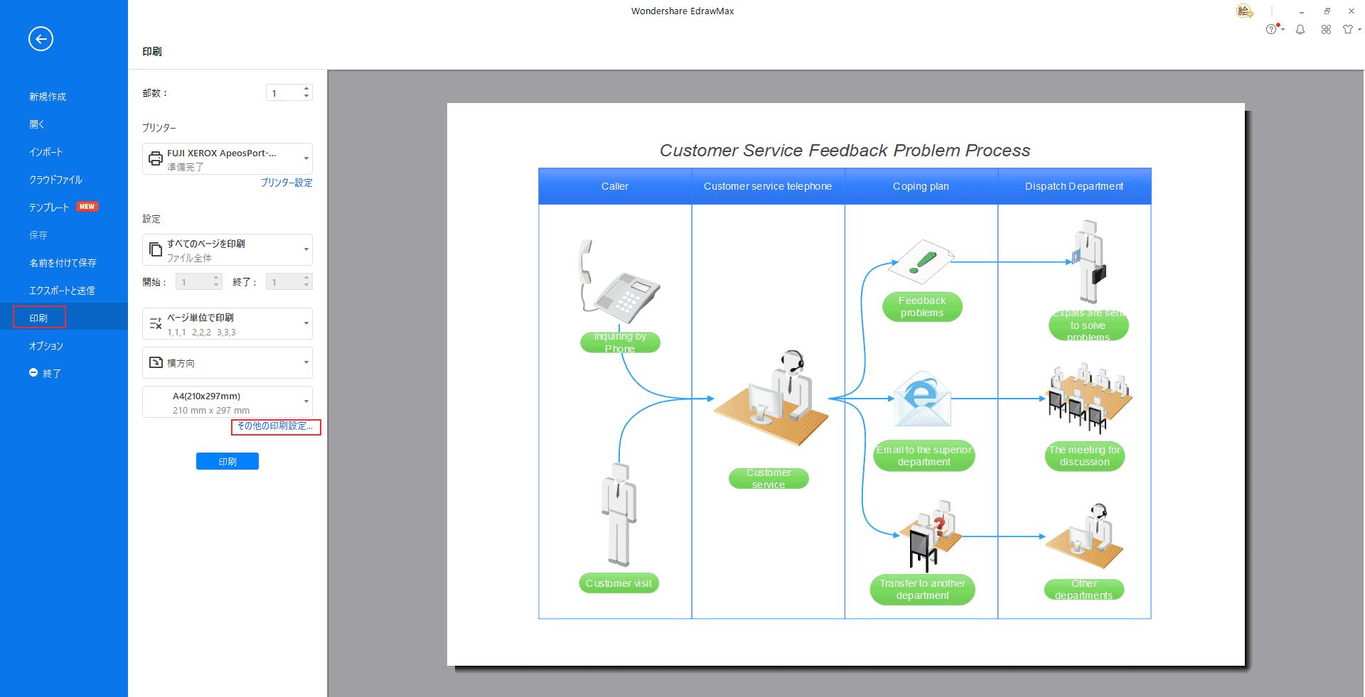 ワークフロー図のプレビュー