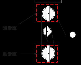 滑車の実験図