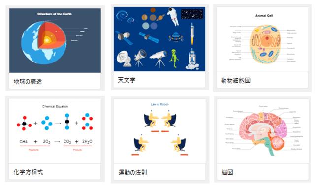 科学作図ソフト