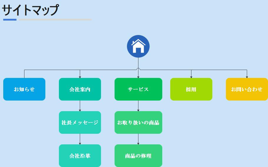 Excelサイトマップ