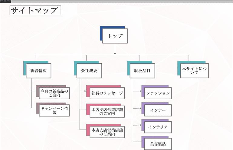 テキストサイトマップ