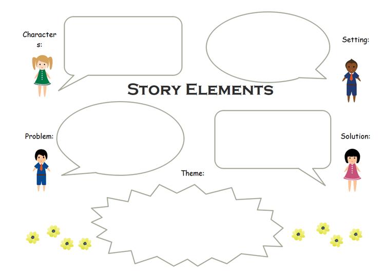 物語要素グラフィックオーガナイザー