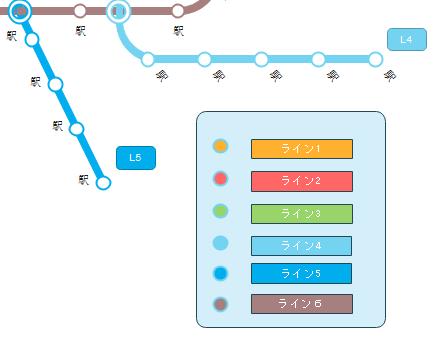 地下鉄路線図凡例
