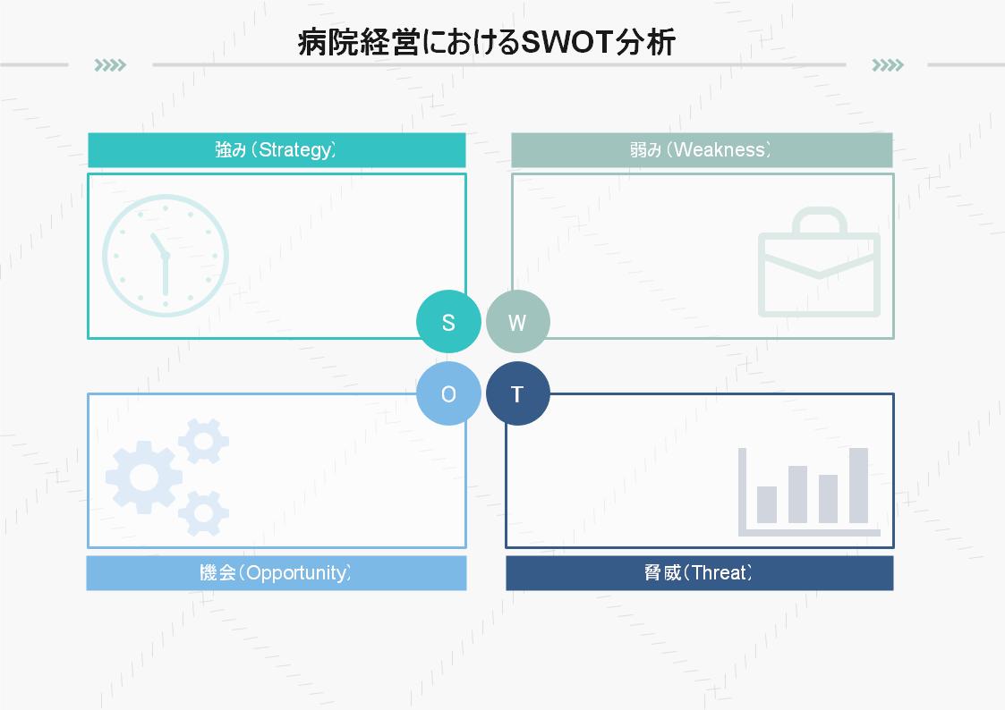 SWOT分析テンプレート 日本語