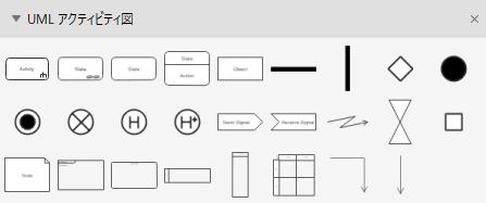UML アクティビティ図シンボル