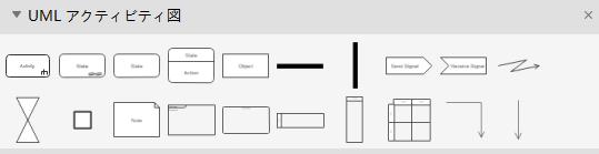 UML アクティビティ図記号