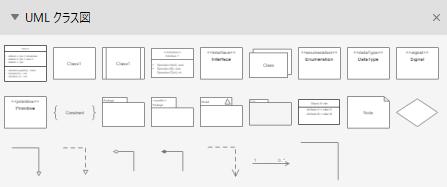 UML クラス図シンボル