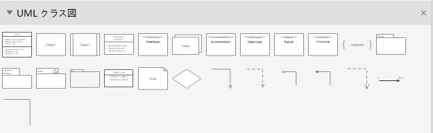 UML クラス図記号