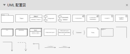 UML 配置図シンボル