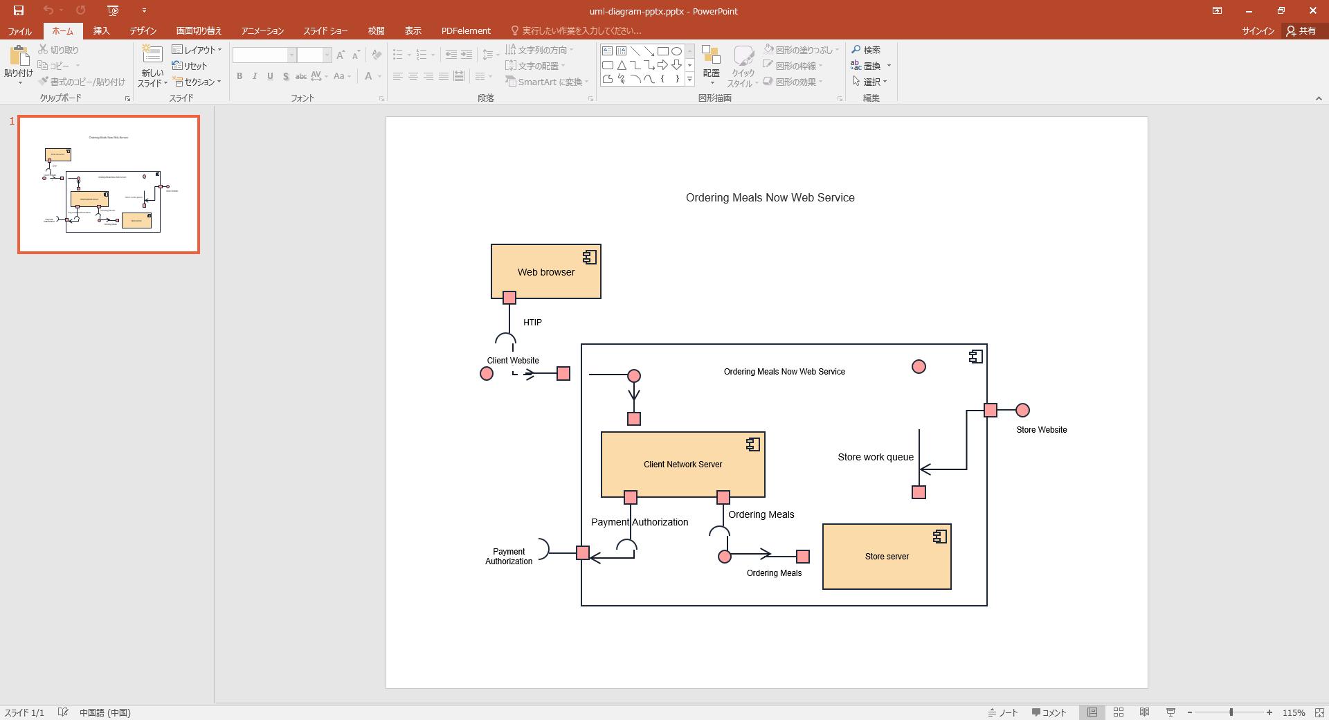PowerPoint UML 図テンプレート