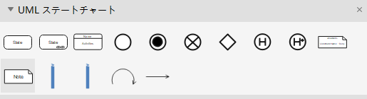 UML ステートチャート記号