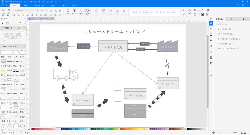 バリューストリームマップ ソフト