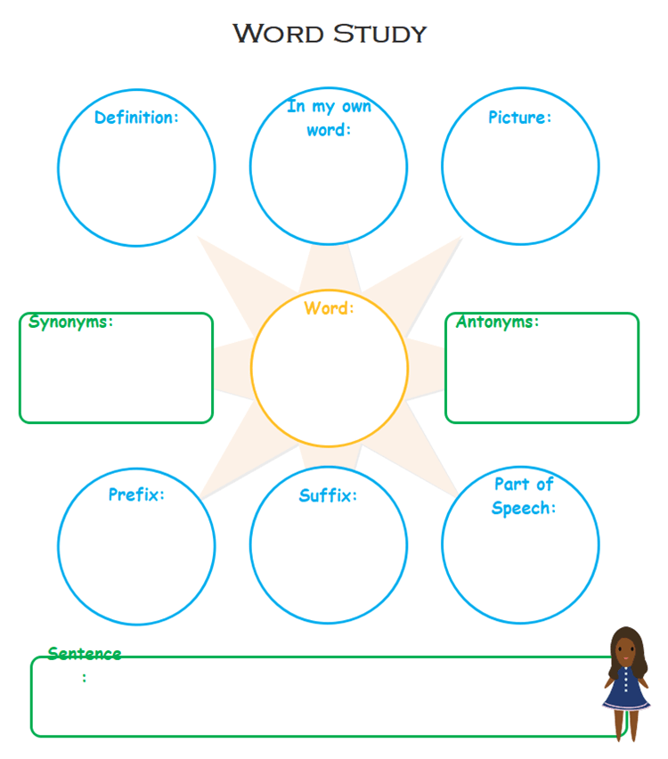 単語学習チャート