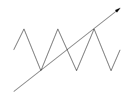 可変抵抗器(IEEE)