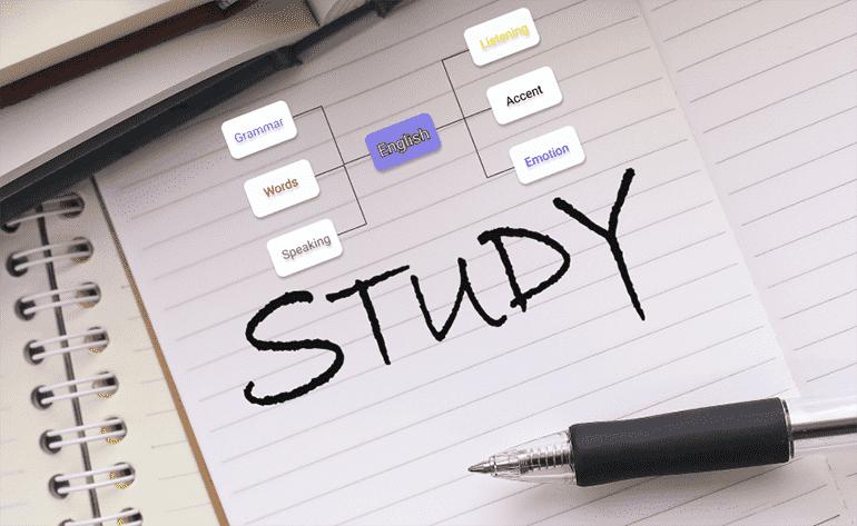 効率的に英語の勉強