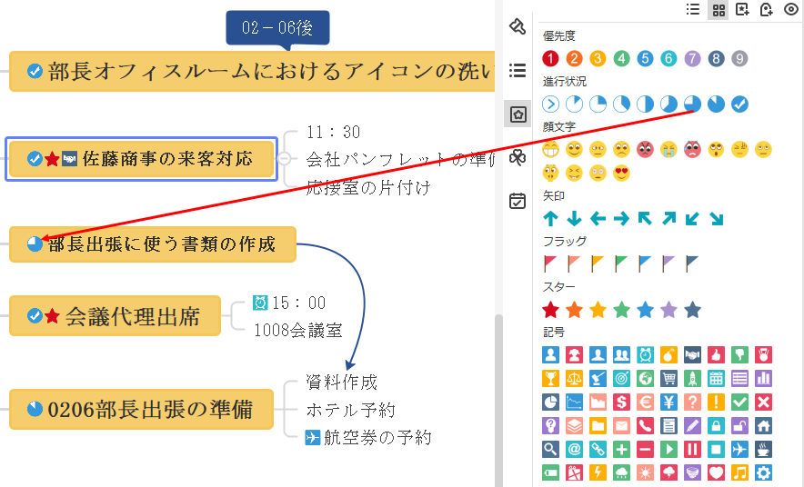 ToDoリストの完成度を表示