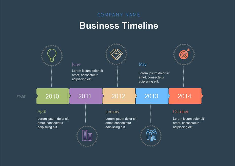 ビジネス戦略を作成