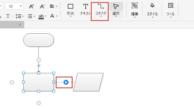 プログラムのフローチャート 記号を接続