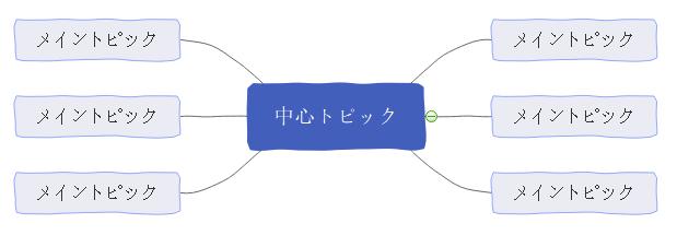 手描きマップ