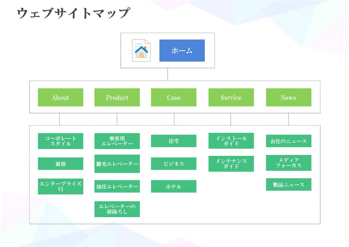 ウェブサイトマップ